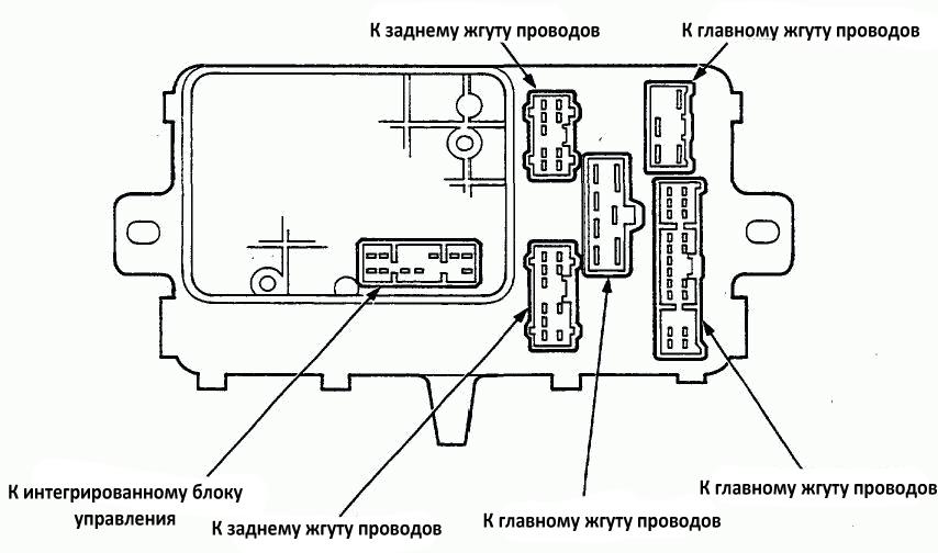 Блок реле (под капотом)